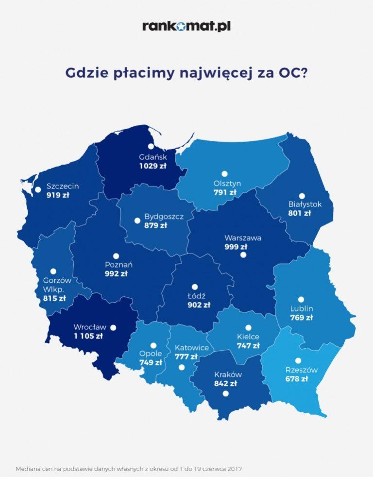 Ile za OC płacą mieszkańcy Pajęczna?